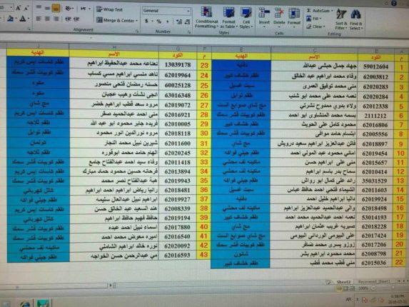 أسماء الفائزين في سحب عيد الام ماي واي كفر الشيخ