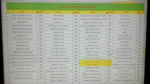 عربية منتجات وصلت اليوم لفرع طنطا
